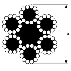 01-cabluri-zincate-comerciale-6x127fc-converted-co-01