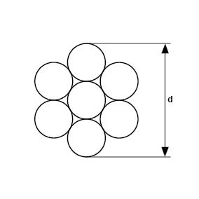 04-cabluri-din-otel-spiroidale-constructie-1x7-co-01
