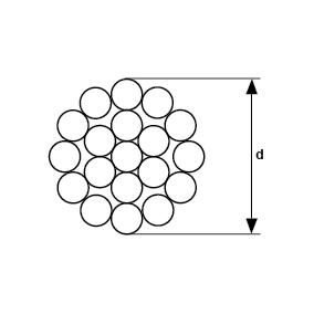 05-cabluri-din-otel-spiroidale-constructie-1x19_co-01