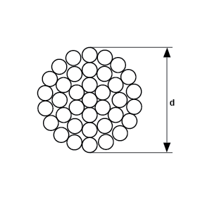 06-cabluri-din-otel-spiroidale-constructie-1x37-co-01