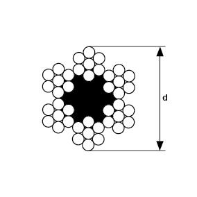 07-cabluri-din-otel-normale-6x7fc-co-01