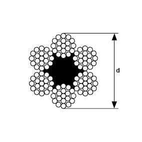 08-cabluri-din-otel-normale-6x19fc-co-01