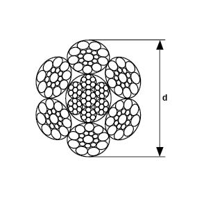 16-cabluri-din-otel-constructie-superkompakt-co-01
