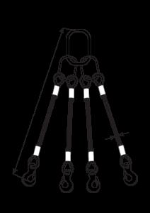cabluri-pentru-legaturi-bucsate-sau-matisate-cu-doua-brate-tip-i-4c
