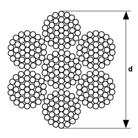 constructie-7x37-cote-01
