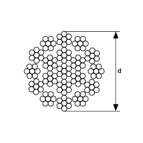 15-cabluri-din-otel-antigiratorii-19x7-co-01